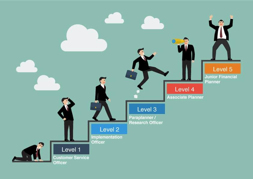 _360-1-Financial-Strategists-Employment-Graduate-Program